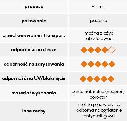 tabelka_latex_guma2str.jpg